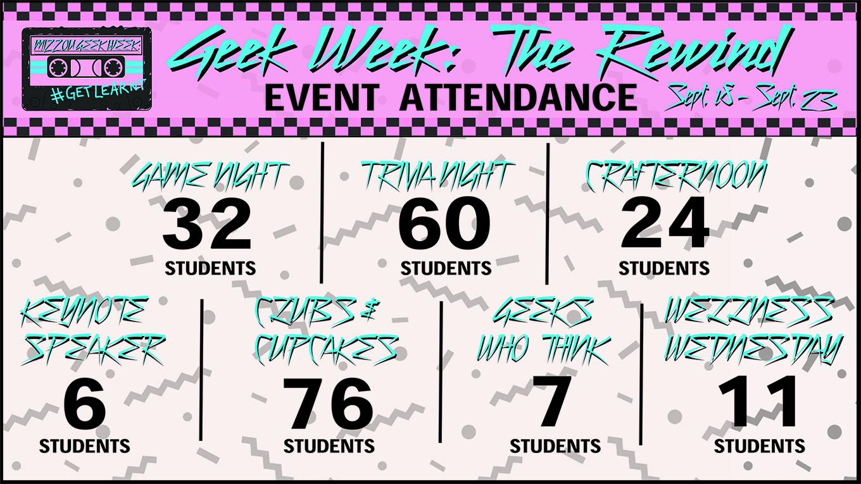 Geek-Week-Infographic